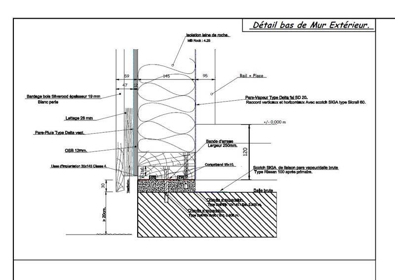 Composition murs ossature bois - Projet de maison ossature bois