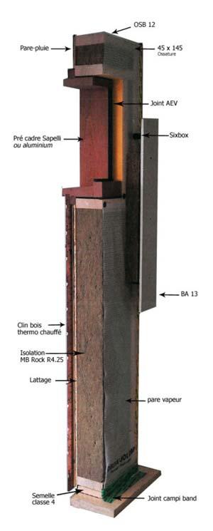 Découpe mur maison ossature bois