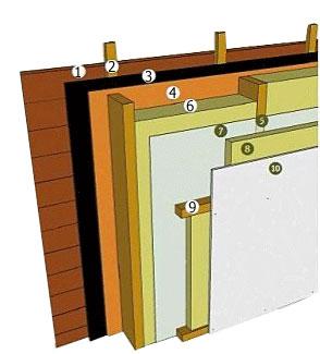 Mur en ossature bois de l'extérieur à l'intérieur à entraxe de 60 cm